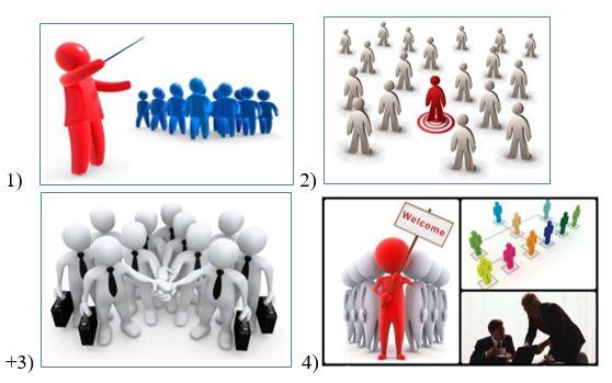 вопрос теста Демократический стиль руководства