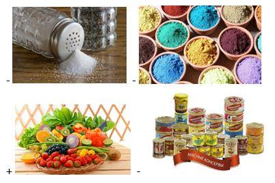 вопрос теста Продукты для правильного питания