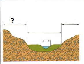вопрос теста Часть речной долины
