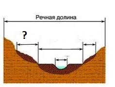 вопрос теста Речная долина