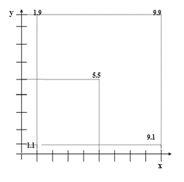 вопрос теста Что на рисунке изображает ось x